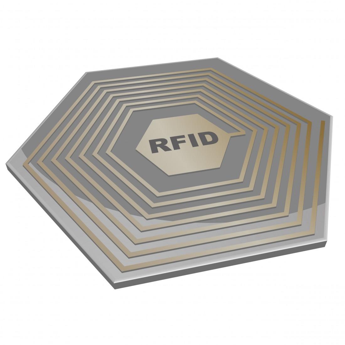 RFID - supply chain technology