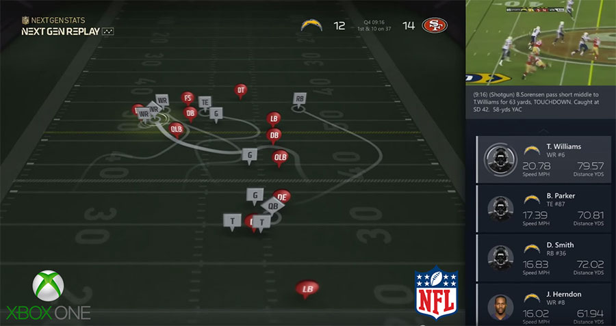 The NFL's Next Gen Replay relies on RFID technology