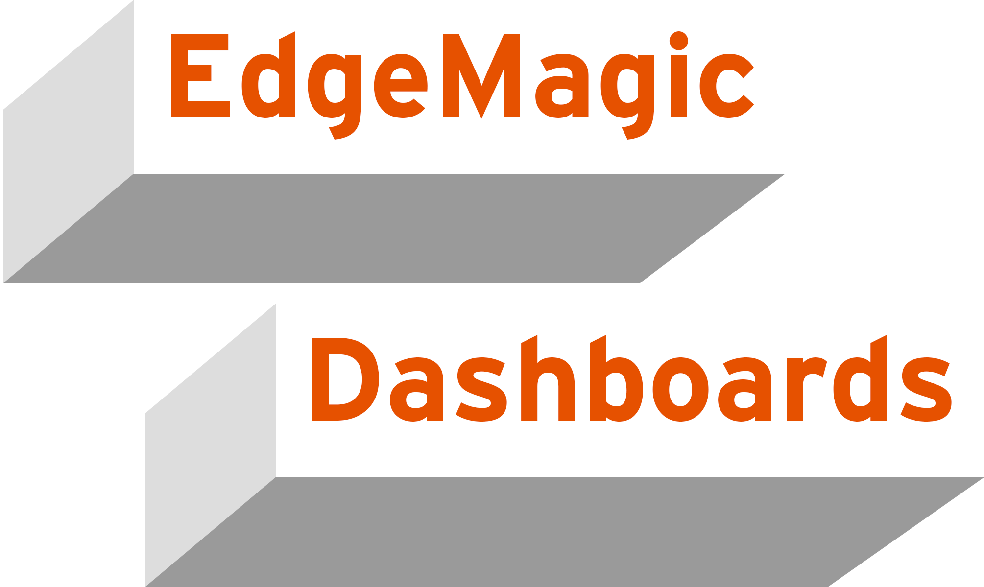 EdgeMagic dashboards help manufacturing warehouses visualize their RFID data.