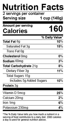 nutrition facts label compliance
