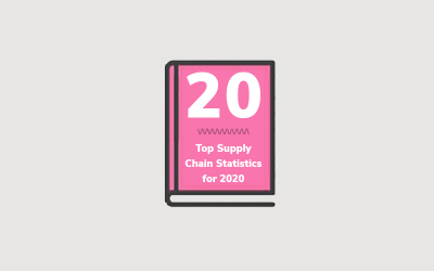Top 20 Trending Supply Chain Statistics in 2020