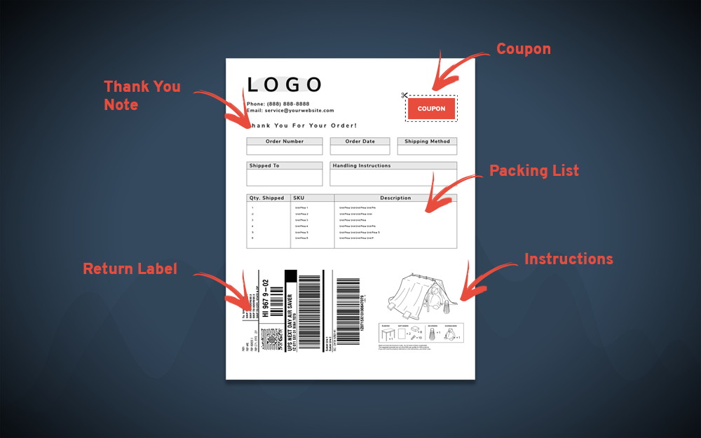 Collate labels and forms