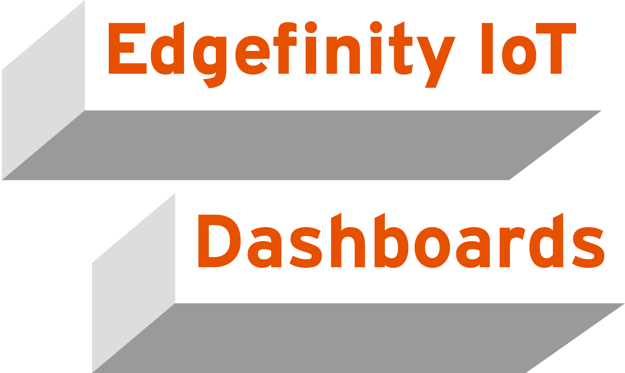 Get a handle on your retail inventory RFID data with Edgefinity IoT RFID software dashboards.
